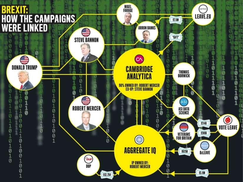 linked campaigns James Melaugh illustration